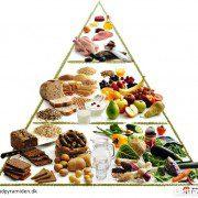 Porady dietetyczne ikonsultacje żywieniowe